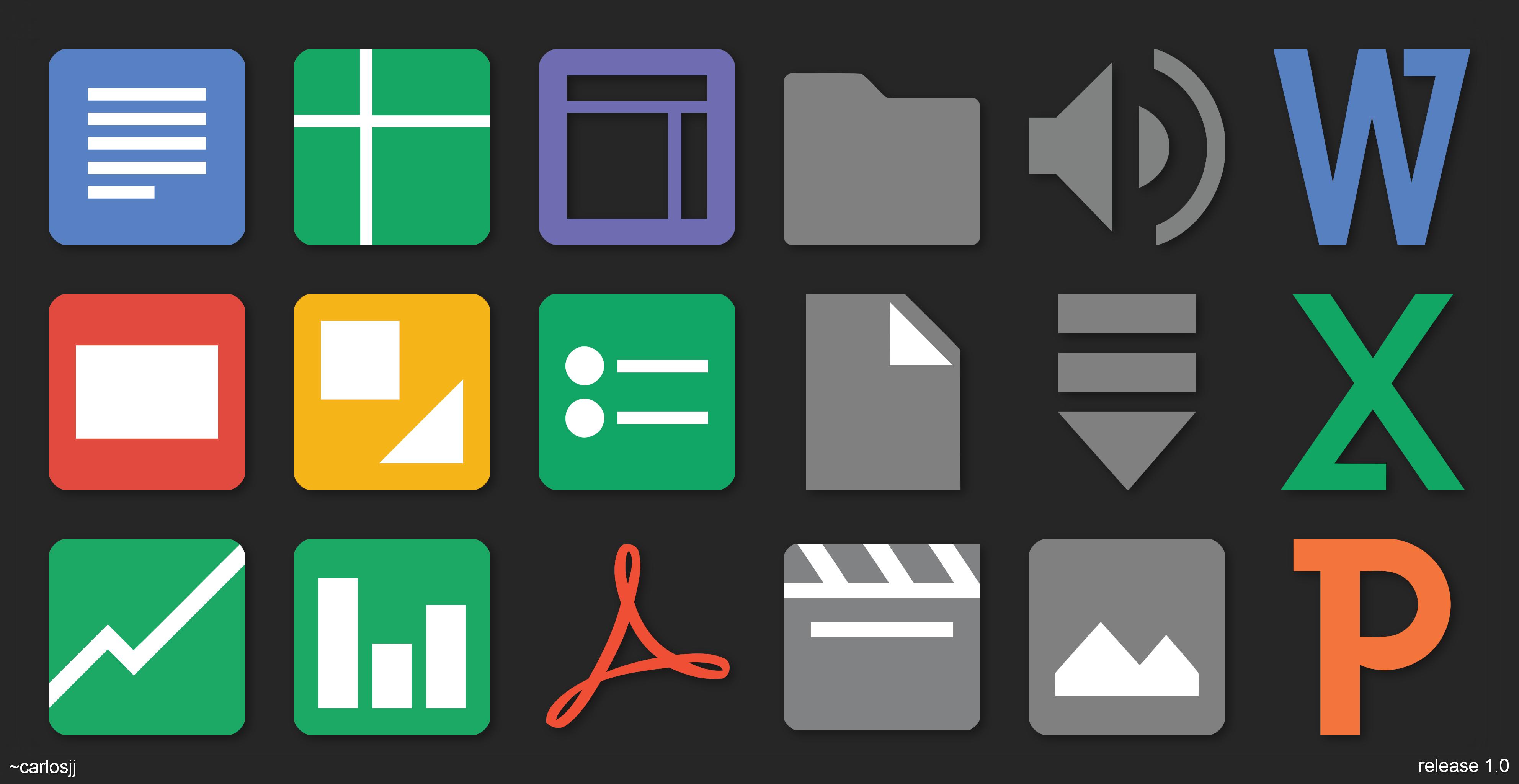 Why you should draft on Google Docs?, like a boss!