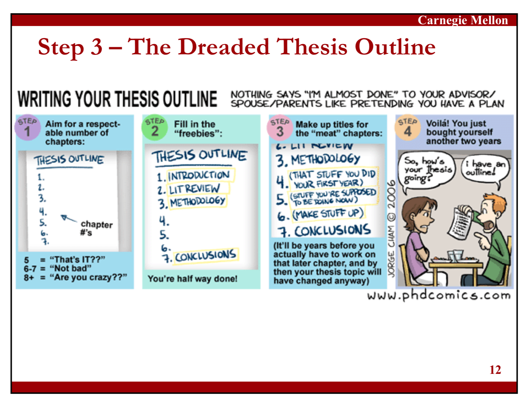 How To Write a PhD topic