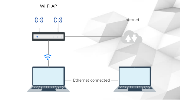 Sharing Wi-Fi via the Ethernet port on Ubuntu